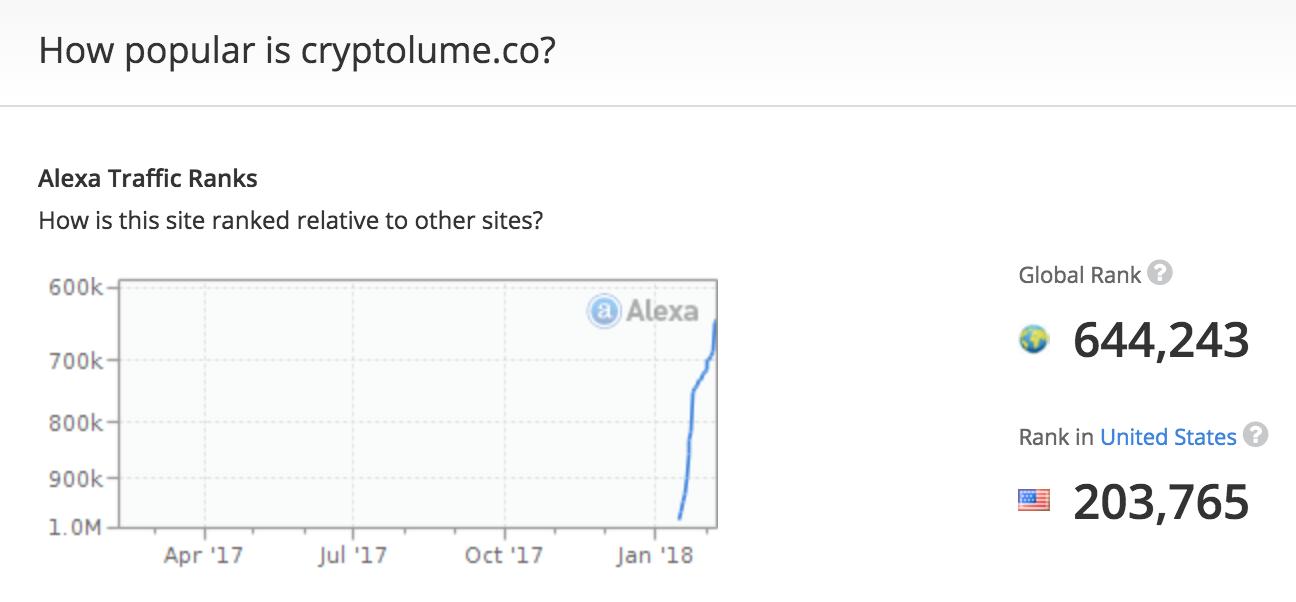 Cryptolume Visitor Information