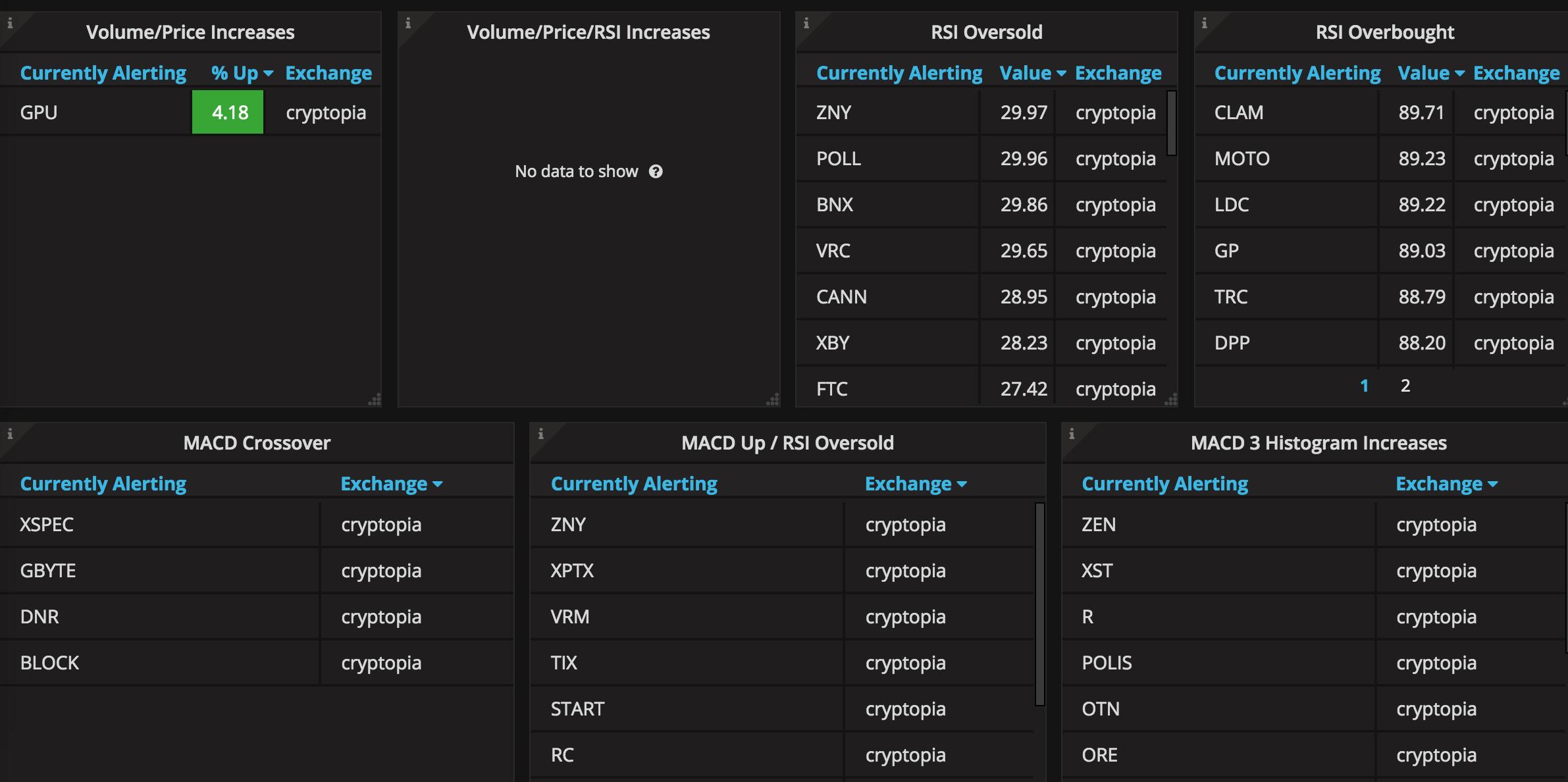 Cryptopia Trading Tool