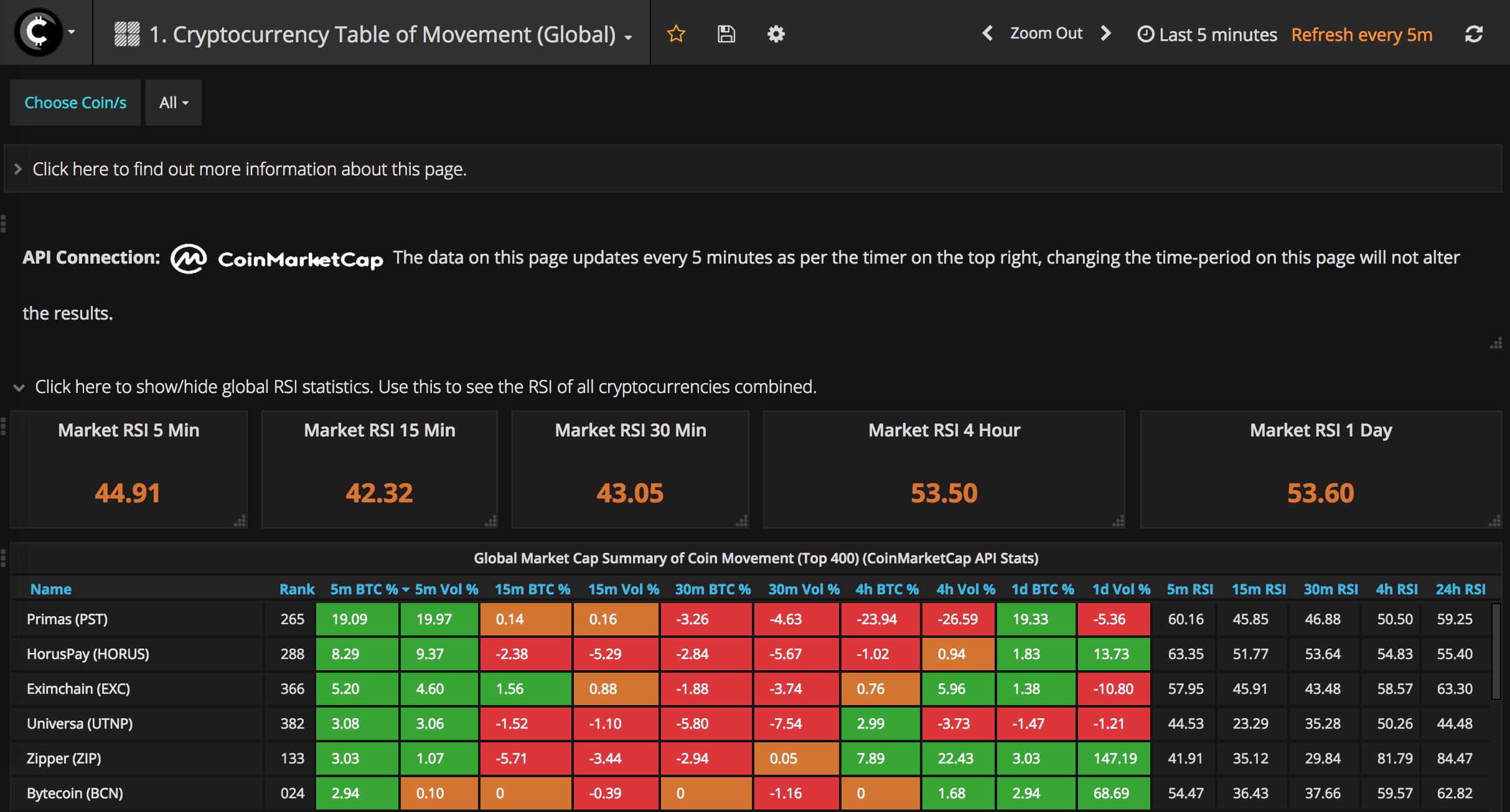 coinmarketcap trading tool