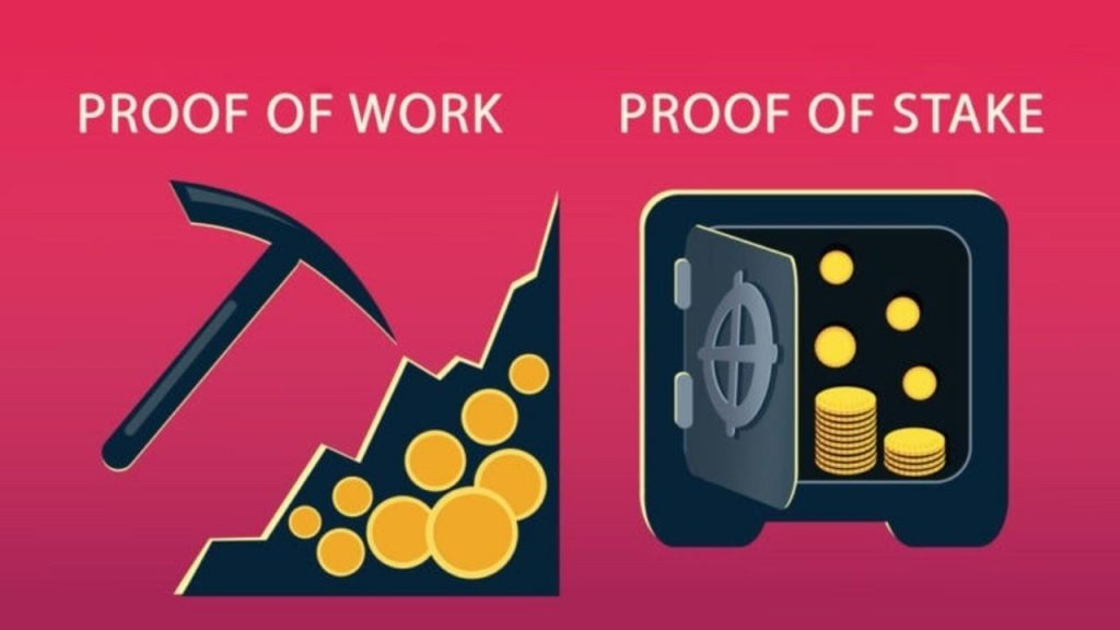 crypto staking - what is it