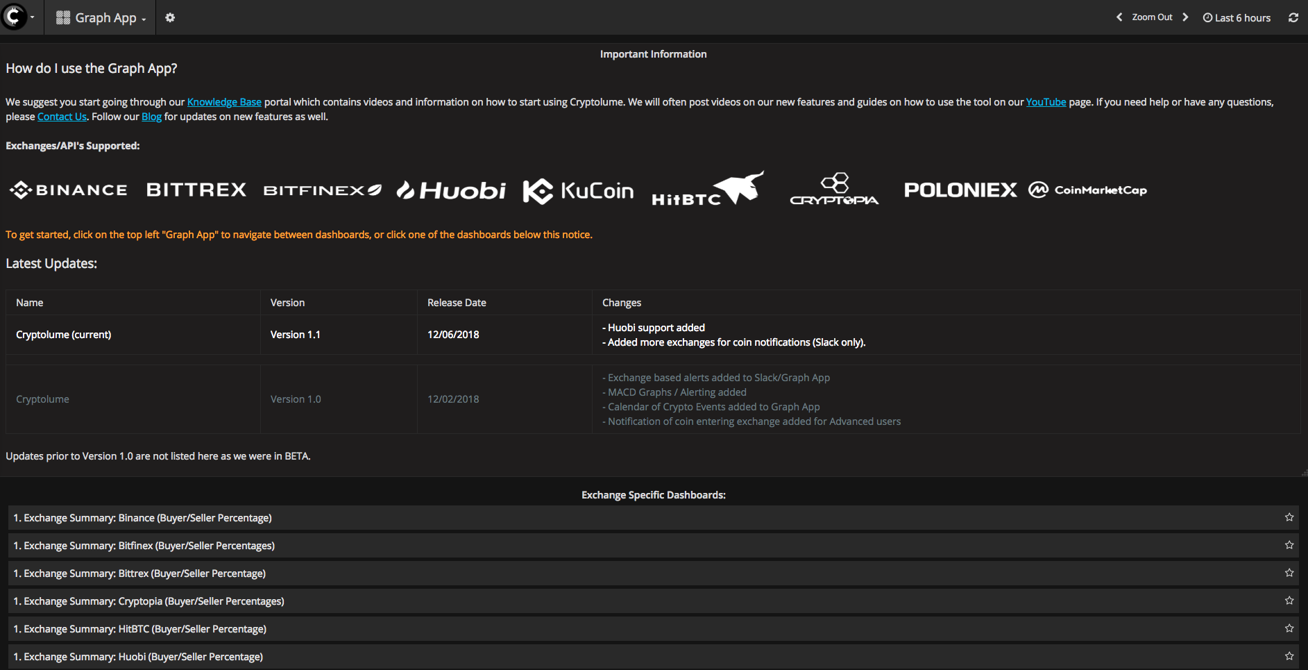 Home Dashboard of Cryptolume Platform